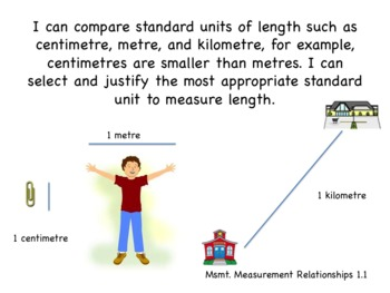 Learning Goals - Ontario Grade 3 Math Measurement