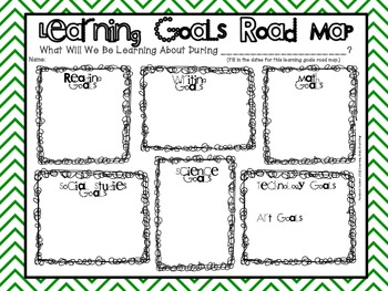 Learning Goals Road Map