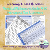 Learning Goals & Scales for Grades 9-10 Florida LAFS RI & RL