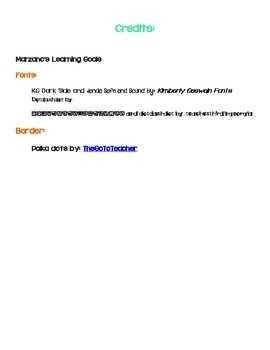 Learning Goals and Marzano's Learning Scale Poster