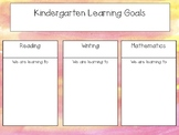 Learning Goals and Reflection Posters for the Whole Class