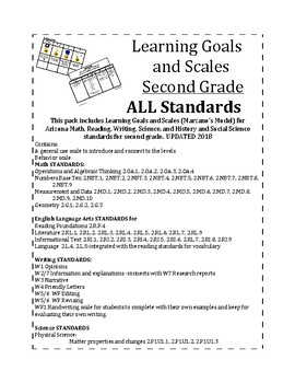 Learning Goals and Scales 2nd Grade Complete Standards Bundle