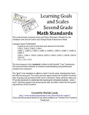 Learning Goals and Scales Math UPDATED AZ2016 standards