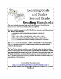 Learning Goals and Scales Reading UPDATED AZ2016 Standards