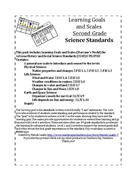Learning Goals and Scales Second Grade Science