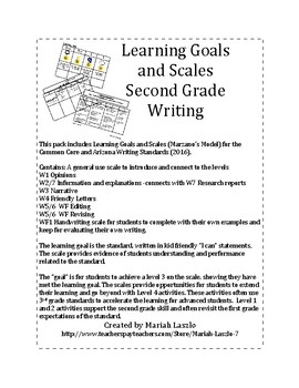 Learning Goals and Scales Writing UPDATED AZ2016 Standards