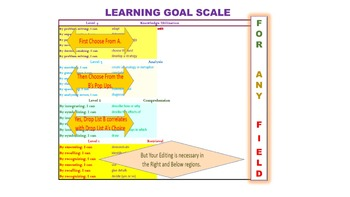 Learning Goals Scale-Editable with Drop Lists