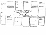Learning Graphic Organizer