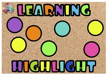 Learning Highlight Wall Decor