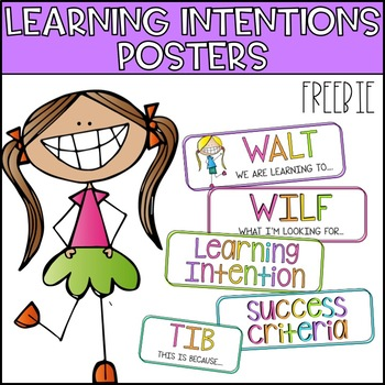 Learning Intention Display Posters