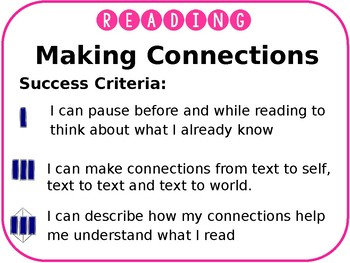 SOLO Taxonomy Learning Intention Display and Success Criteria Display (EDITABLE)