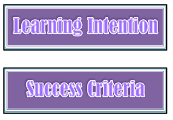 Learning Intention-Success Criteria (Clarity) Visuals
