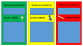 Learning Intention and Success Criteria Banner Religion, R