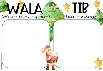 Editable Learning Intention and Success Criteria Posters - Christmas Theme