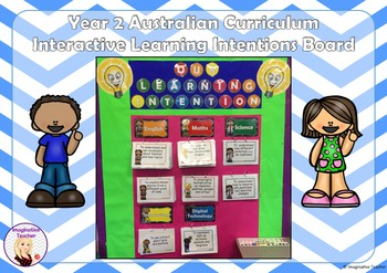 Learning Intentions Interactive Display (Year 2 AU)