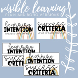 Visible Learning: Learning Intentions/Success Criteria