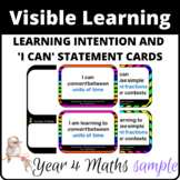 Year 4 Maths Learning Intentions and I can statements