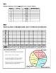 Learning Inventory - Multiple Intelligences