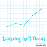 Learning Isn't Linear Square Poster