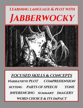 Learning Language & Plot With Jabberwocky