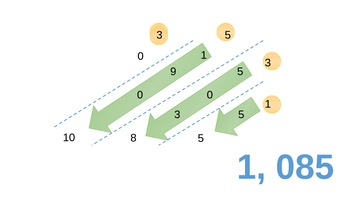 Learning Lattice Multiplication!