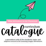 Learning League Adventure Breakdown