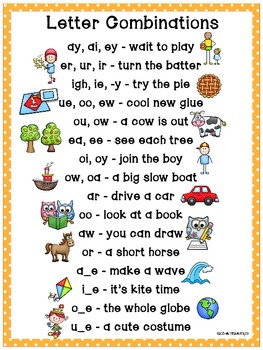 Common  Letter Words That Start With I