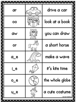 Learning Letter Combinations Aligned With Common Core
