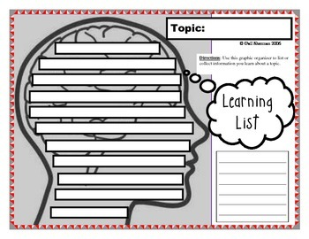 Learning List Graphic Organizer