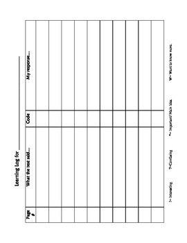 Learning Log for Text Coding
