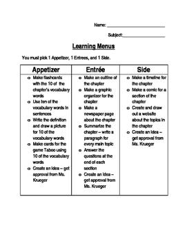 Learning Menu