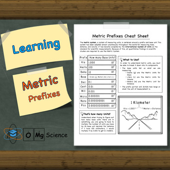 Learning Metric Prefixes