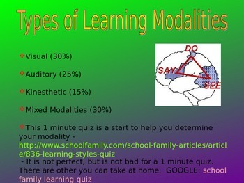 Learning Modalities - Identification and Tips for Students