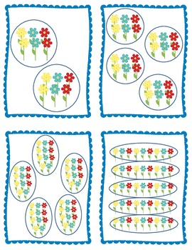 Learning Multiplication with Equal Sets or Groupings