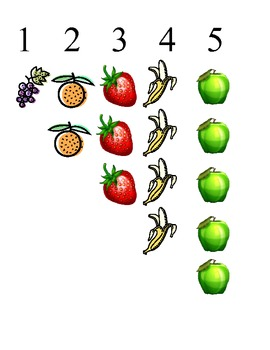 Learning Numbers 1-5