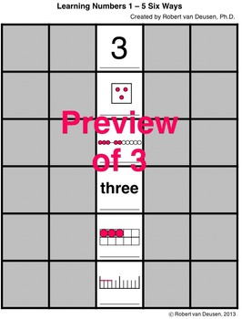 Learning Numbers 1 to 5 with Six Representations CCSS K.CC.B.4