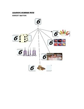 Learning Numbers Meaningfully With Concept Mapping