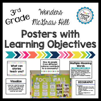 Learning Objective Posters - Focus Wall - Wonders McGraw Hill 3rd Grade Unit 1