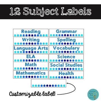 Learning Objectives Labels