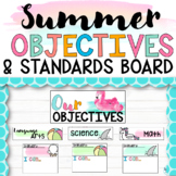 Learning Objectives Poster Common Core Standards   I Can S