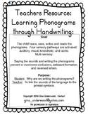 Learning Spalding Phonograms through Handwriting