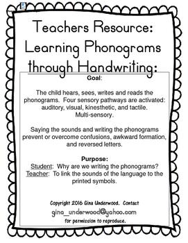 Learning Spalding Phonograms through Handwriting