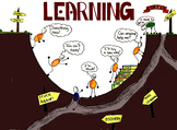 Learning Pit Poster with Return to the Pit and Printable Bookmarks