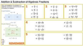 Learning Placemat - Addition & Subtraction of Algebraic Fractions