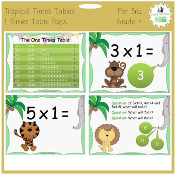 Times Tables Power Point Pack BUNDLE: Learning & Practicing the 1-5 x Tables