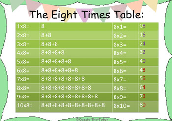 Times Tables Power Point Pack: Learning & Practicing the 8 x Table