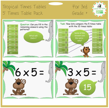 Times Tables Power Point Pack: Learning & Practicing the 5