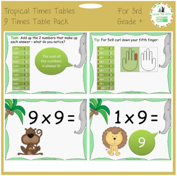 Times Tables Power Point Pack: Learning & Practicing the 9