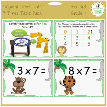 Times Tables Power Point Pack: Learning & Practicing the 7 x Table