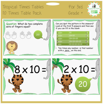 Times Table Power Point Pack: Learning & Practicing the 10